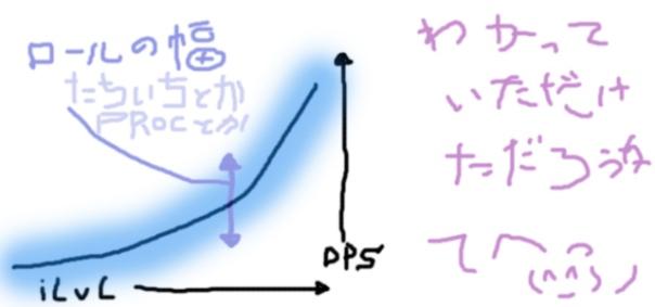 dpshps